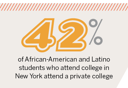 African_American_Latino_enrollment.png